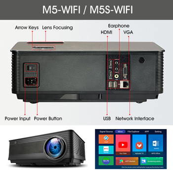 REAL TV M5 seria Full HD 1080P Proiector 4K 6500 Lumeni Cinema Beamer Android WiFi, Bluetooth, HDMI, VGA, AV, USB cu cadou
